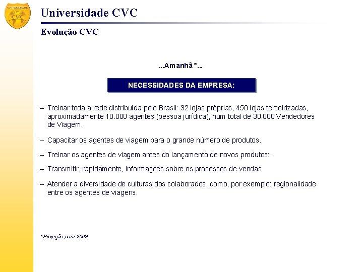 Universidade CVC Evolução CVC . . . Amanhã *. . . NECESSIDADES DA EMPRESA: