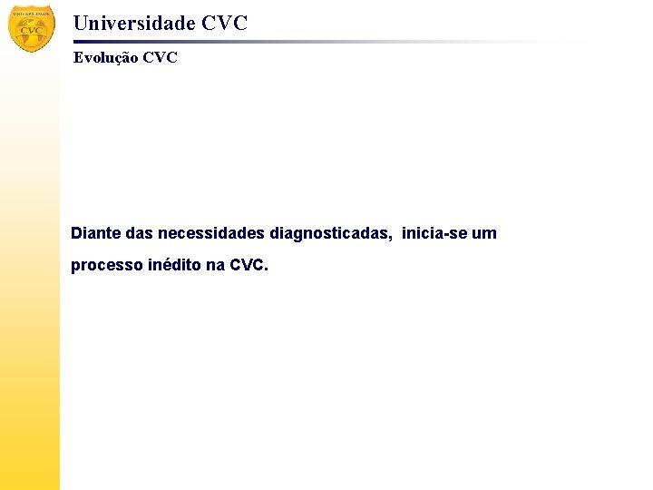 Universidade CVC Evolução CVC Diante das necessidades diagnosticadas, inicia-se um processo inédito na CVC.