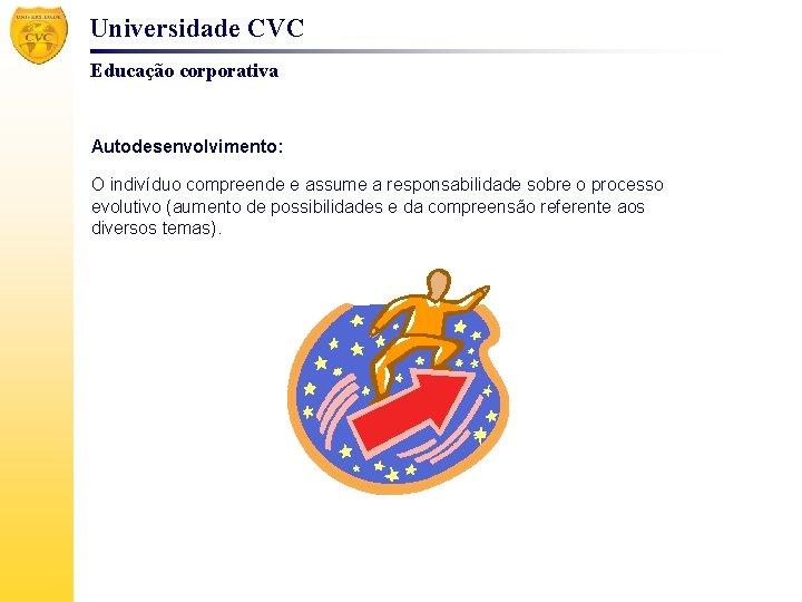 Universidade CVC Educação corporativa Autodesenvolvimento: O indivíduo compreende e assume a responsabilidade sobre o