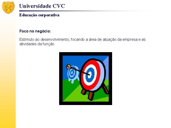 Universidade CVC Educação corporativa Foco no negócio: Estímulo ao desenvolvimento, focando a área de