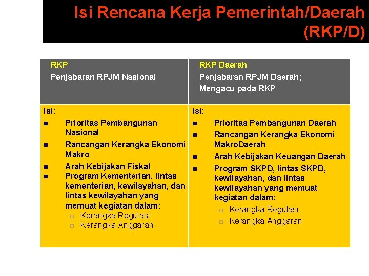 Isi Rencana Kerja Pemerintah/Daerah (RKP/D) RKP Penjabaran RPJM Nasional Isi: n n RKP Daerah