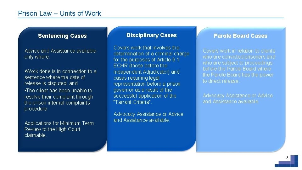 Prison Law – Units of Work Sentencing Cases Advice and Assistance available only where: