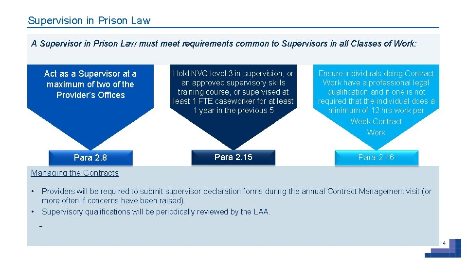 Supervision in Prison Law A Supervisor in Prison Law must meet requirements common to