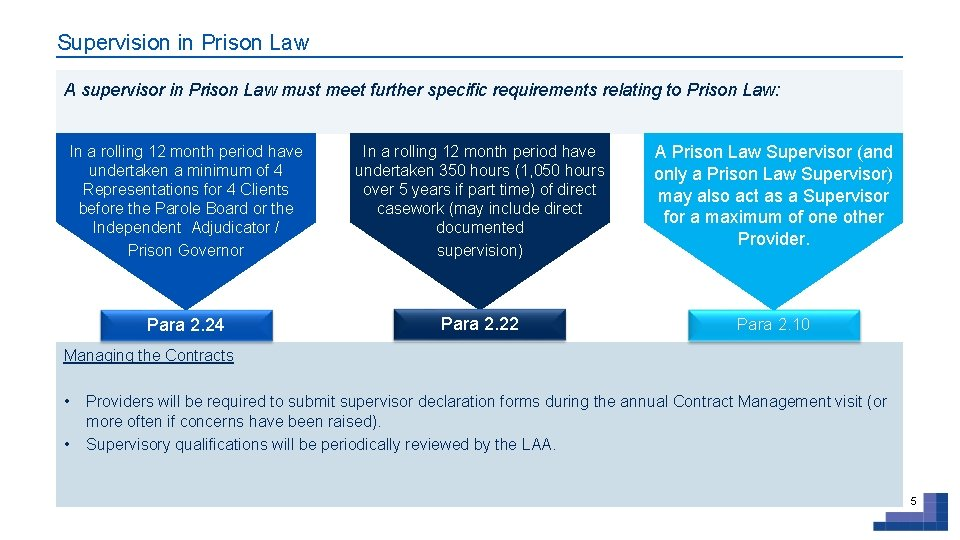 Supervision in Prison Law A supervisor in Prison Law must meet further specific requirements
