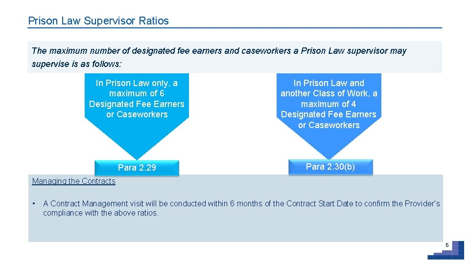 Prison Law Supervisor Ratios The maximum number of designated fee earners and caseworkers a