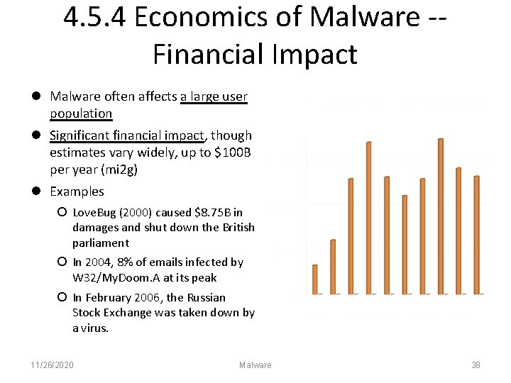 4. 5. 4 Economics of Malware -Financial Impact Malware often affects a large user