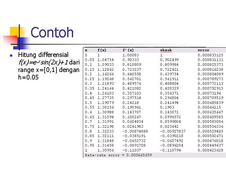 Contoh n Hitung differensial f(x)=e-xsin(2 x)+1 dari range x=[0, 1] dengan h=0. 05