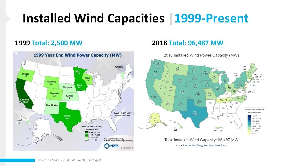 Installed Wind Capacities  1999 -Present 1999 Total: 2, 500 MW Exploring Wind - 2020