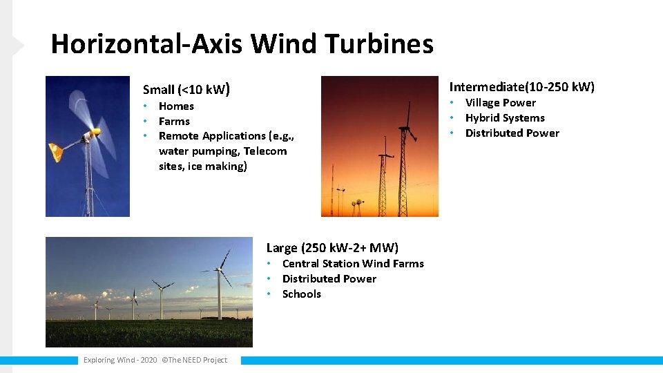 Horizontal-Axis Wind Turbines Small (<10 k. W) Intermediate(10 -250 k. W) • Homes •