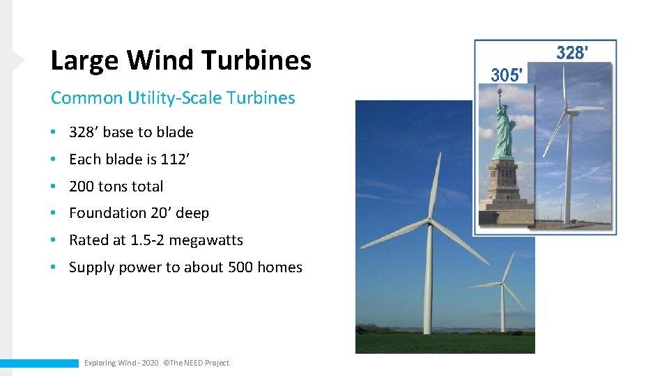 Large Wind Turbines Common Utility-Scale Turbines • 328' base to blade • Each blade