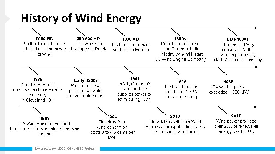 History of Wind Energy 5000 BC 500 -900 AD Sailboats used on the First