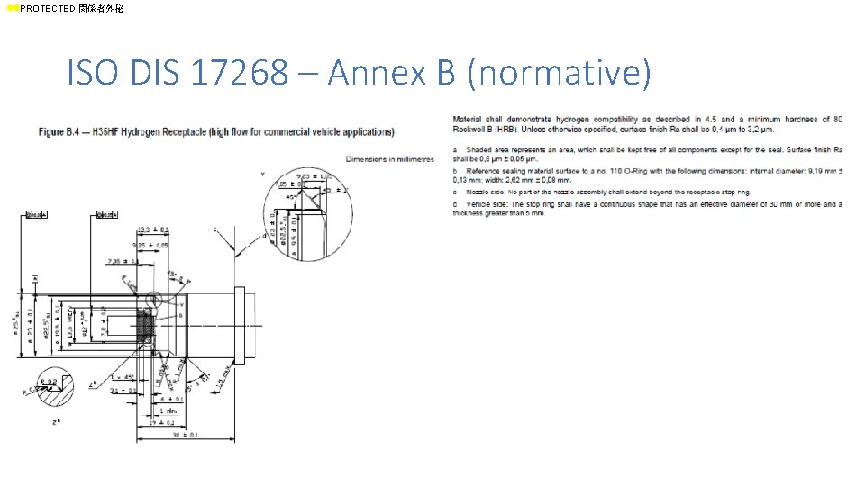 ll. PROTECTED 関係者外秘 ISO DIS 17268 – Annex B (normative)