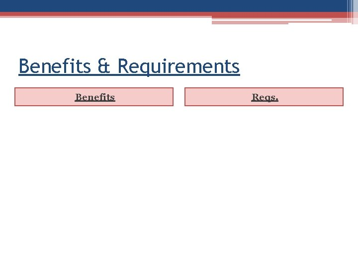 Benefits & Requirements Benefits Reqs.