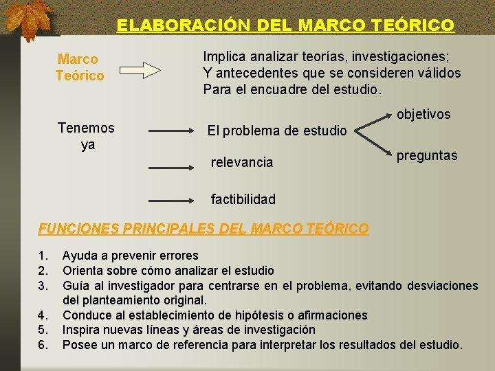 ELABORACIÓN DEL MARCO TEÓRICO Marco Teórico Tenemos ya Implica analizar teorías, investigaciones; Y antecedentes