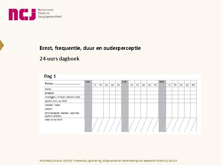 Ernst, frequentie, duur en ouderperceptie 24 -uurs dagboek Multidisciplinaire richtlijn 'Preventie, signalering, diagnostiek en