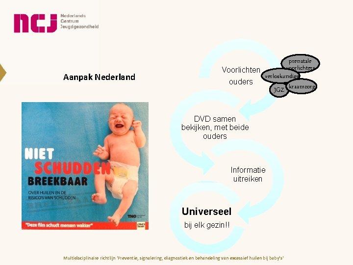 Aanpak Nederland prenatale voorlichters Voorlichten verloskundige ouders JGZ kraamzorg DVD samen bekijken, met beide