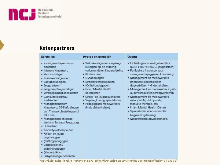 Ketenpartners Multidisciplinaire richtlijn 'Preventie, signalering, diagnostiek en behandeling van excessief huilen bij baby's'