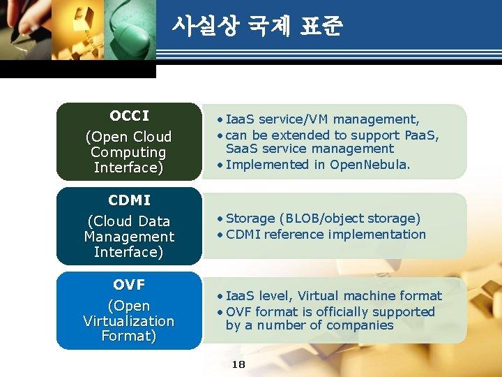 사실상 국제 표준 OCCI (Open Cloud Computing Interface) • Iaa. S service/VM management, •