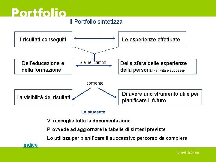 Portfolio Il Portfolio sintetizza I risultati conseguiti Dell'educazione e della formazione Le esperienze effettuate