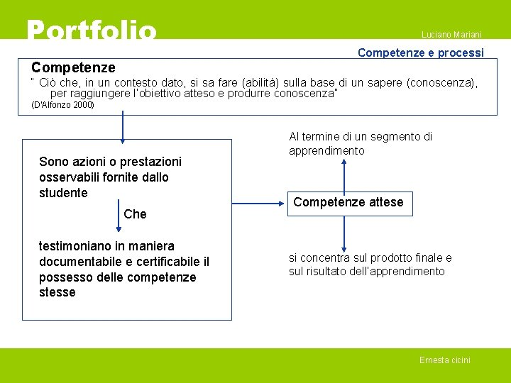 """Portfolio Luciano Mariani Competenze e processi Competenze """" Ciò che, in un contesto dato,"""