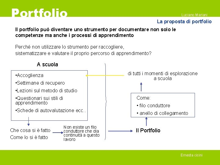 Portfolio Luciano Mariani La proposta di portfolio Il portfolio può diventare uno strumento per