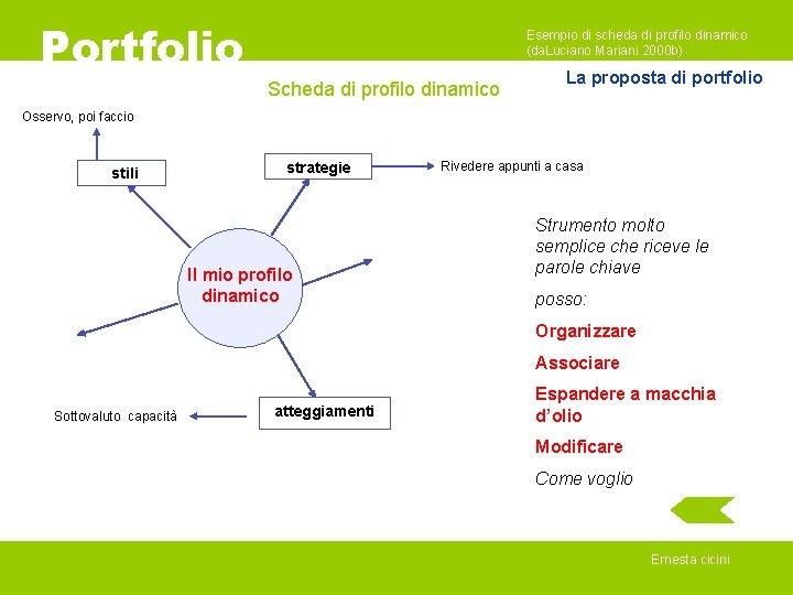 Portfolio Esempio di scheda di profilo dinamico (da. Luciano Mariani 2000 b) Scheda di