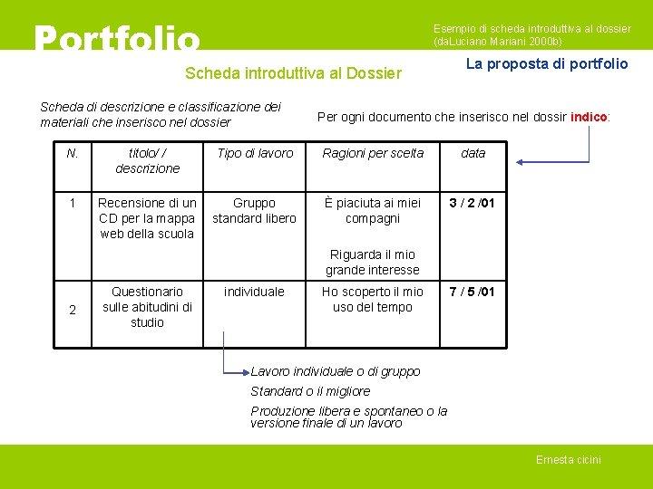 Portfolio Esempio di scheda introduttiva al dossier (da. Luciano Mariani 2000 b) La proposta