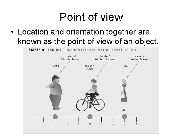 Point of view • Location and orientation together are known as the point of