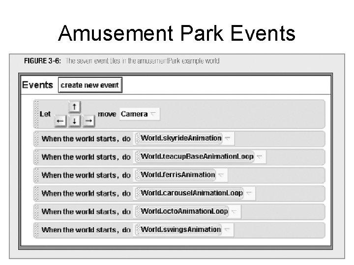 Amusement Park Events