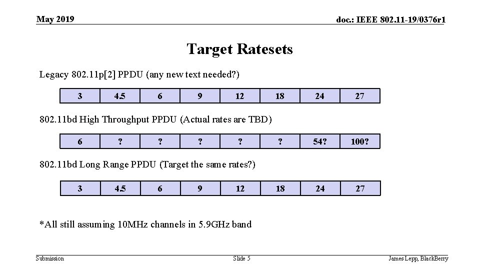 May 2019 doc. : IEEE 802. 11 -19/0376 r 1 Target Ratesets Legacy 802.