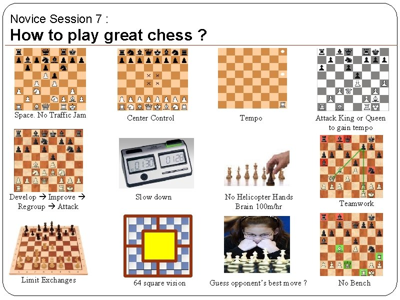 Novice Session 7 : How to play great chess ? Space. No Traffic Jam