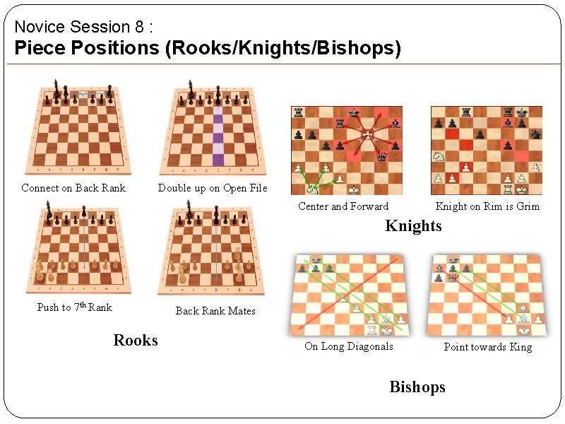 Novice Session 8 : Piece Positions (Rooks/Knights/Bishops) Connect on Back Rank Double up on