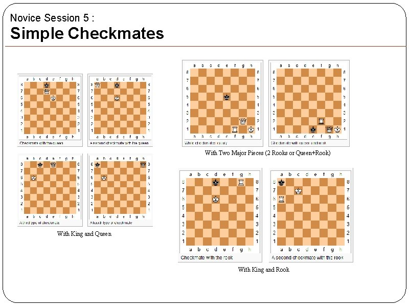 Novice Session 5 : Simple Checkmates With Two Major Pieces (2 Rooks or Queen+Rook)