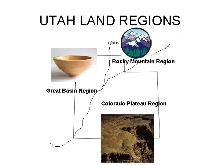 UTAH LAND REGIONS Rocky Mountain Region Great Basin Region Colorado Plateau Region