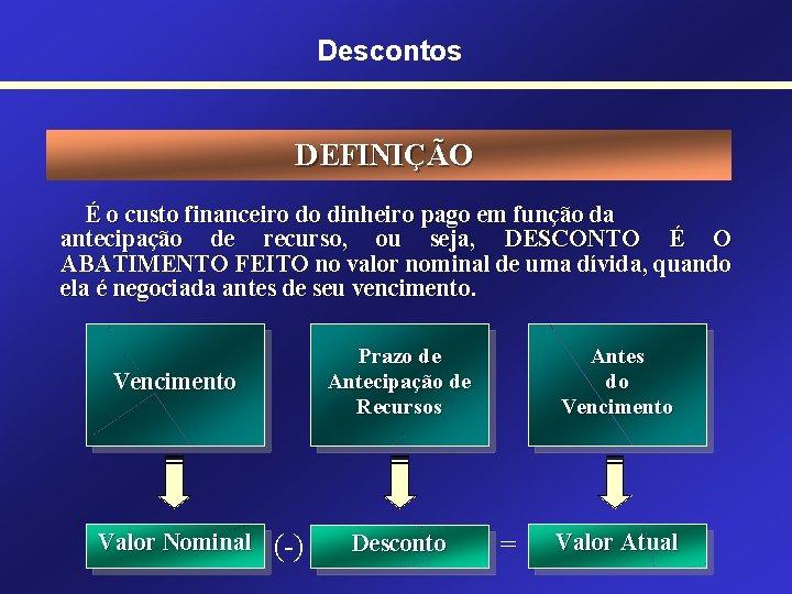 Descontos DEFINIÇÃO É o custo financeiro do dinheiro pago em função da antecipação de