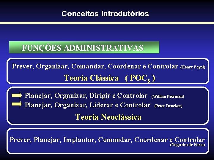Conceitos Introdutórios FUNÇÕES ADMINISTRATIVAS Prever, Organizar, Comandar, Coordenar e Controlar (Henry Fayol) Teoria Clássica