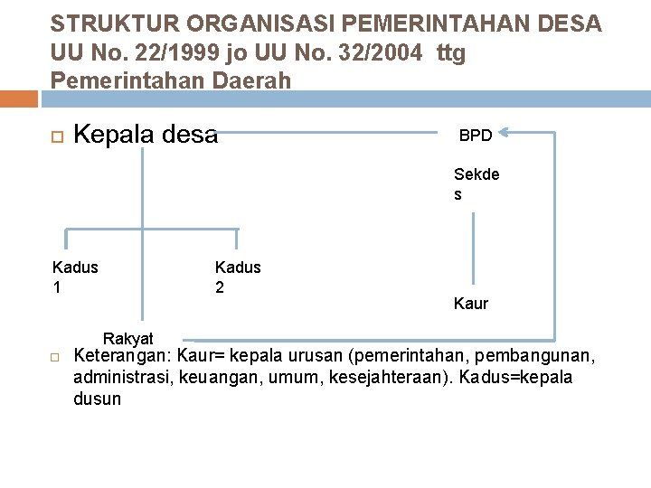 STRUKTUR ORGANISASI PEMERINTAHAN DESA UU No. 22/1999 jo UU No. 32/2004 ttg Pemerintahan Daerah