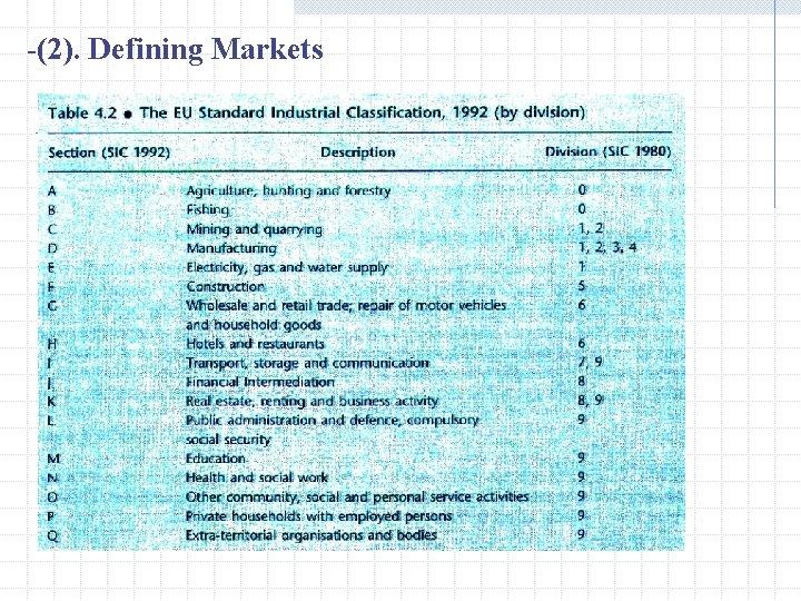 -(2). Defining Markets