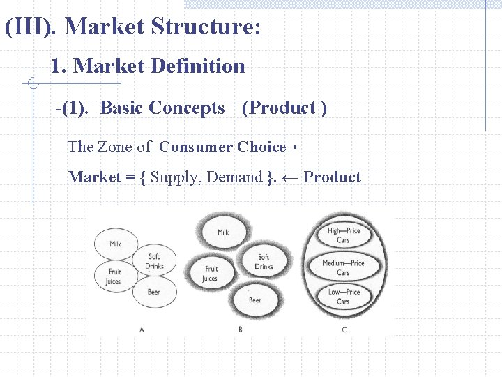 (III). Market Structure: 1. Market Definition -(1). Basic Concepts (Product ) The Zone of