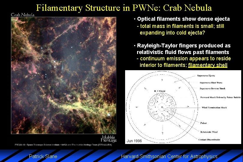 Filamentary Structure in PWNe: Crab Nebula • Optical filaments show dense ejecta - total