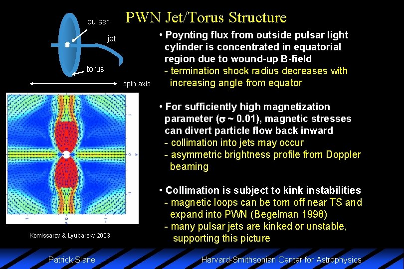 pulsar PWN Jet/Torus Structure jet torus spin axis • Poynting flux from outside pulsar