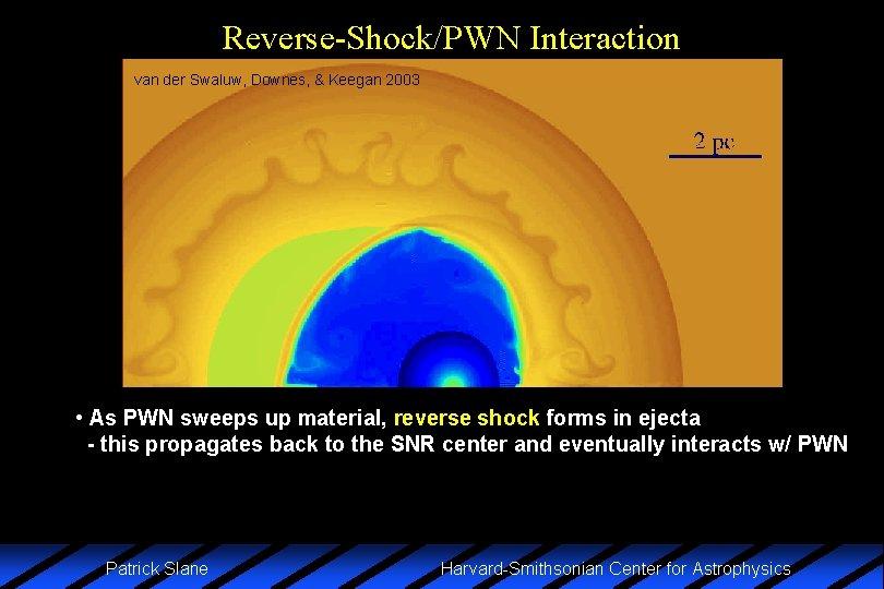 Reverse-Shock/PWN Interaction van der Swaluw, Downes, & Keegan 2003 • As PWN sweeps up