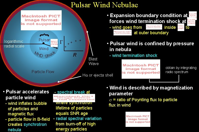 Pulsar Wind Nebulae • Expansion boundary condition at forces wind termination shock at }