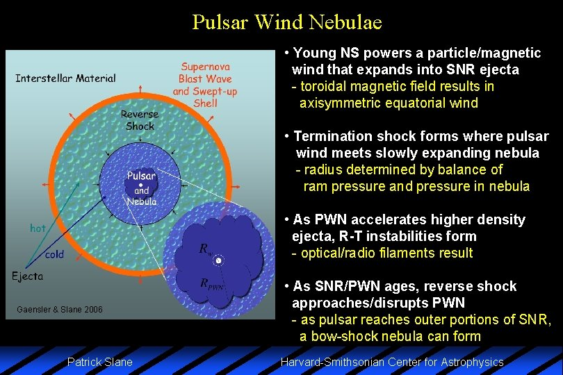 Pulsar Wind Nebulae • Young NS powers a particle/magnetic wind that expands into SNR