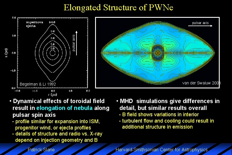 Elongated Structure of PWNe pulsar axis Begelman & Li 1992 • Dynamical effects of