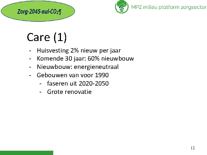 Care (1) - Huisvesting 2% nieuw per jaar Komende 30 jaar: 60% nieuwbouw Nieuwbouw: