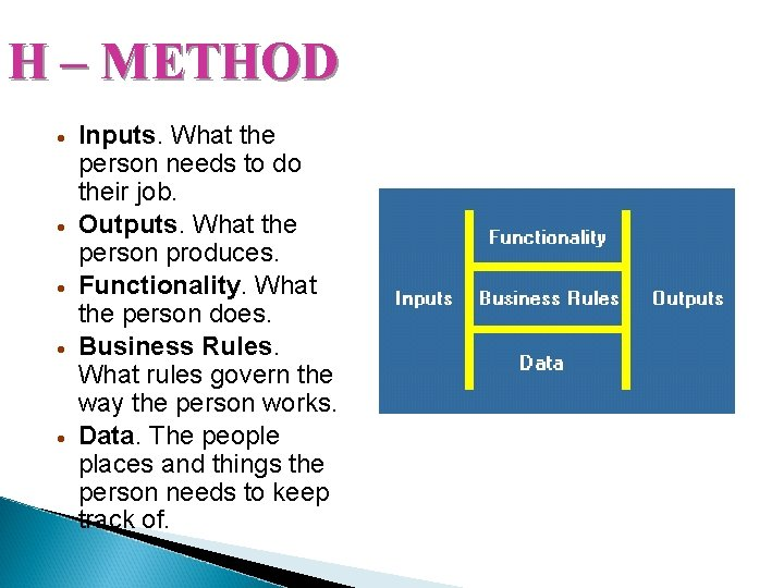 H – METHOD · · · Inputs. What the person needs to do their