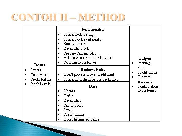 CONTOH H – METHOD