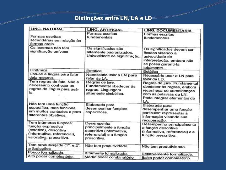Distinções entre LN, LA e LD