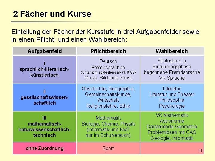 2 Fächer und Kurse Einteilung der Fächer der Kursstufe in drei Aufgabenfelder sowie in
